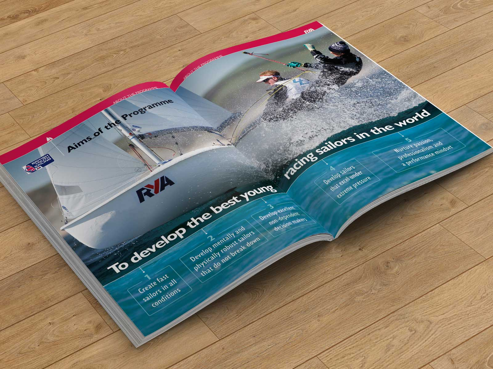 RYA Sailing Racing Design