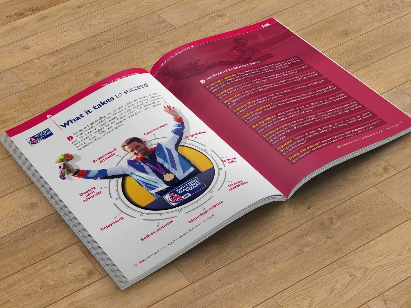 RYA Youth Sailing Booklet Design